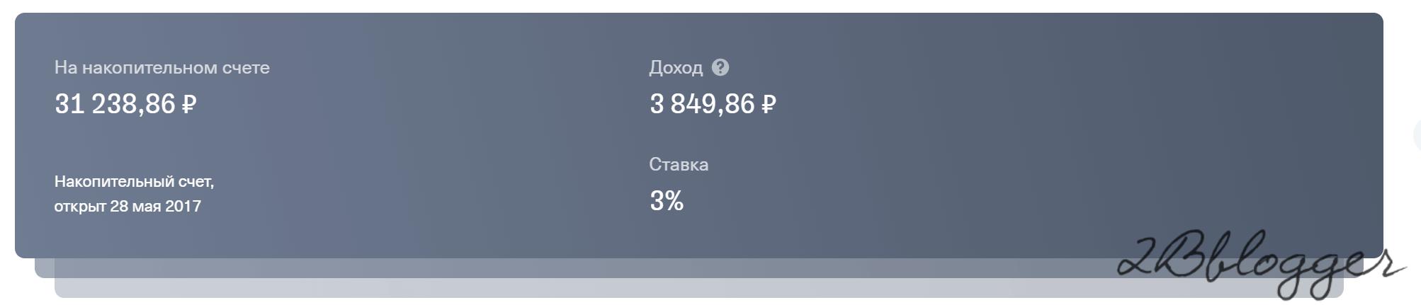пассивный доход в рублях